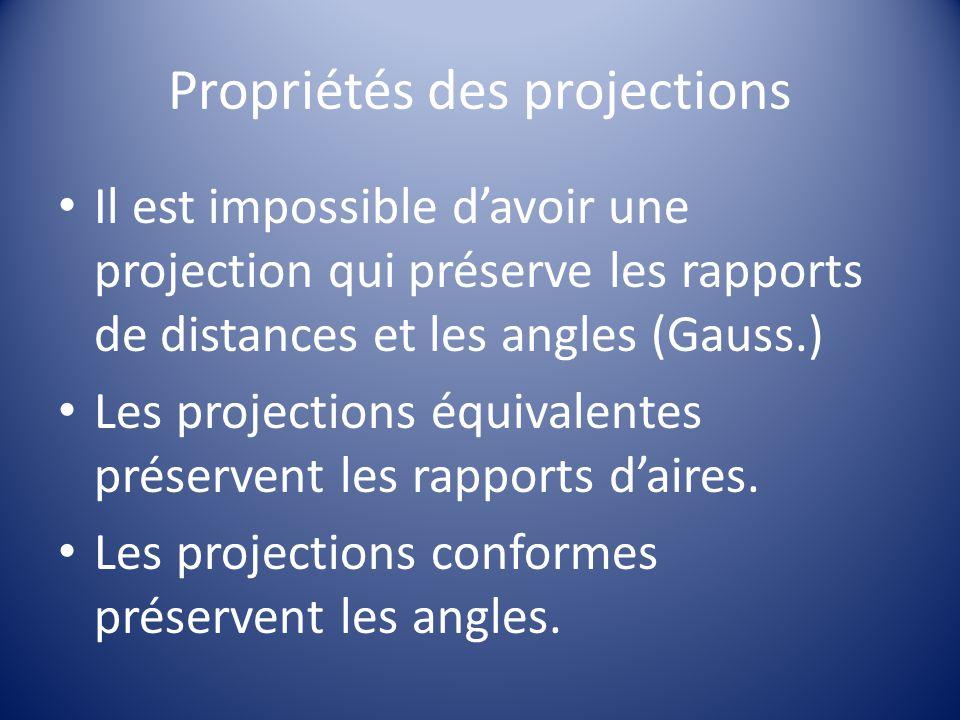 Propriétés des projections