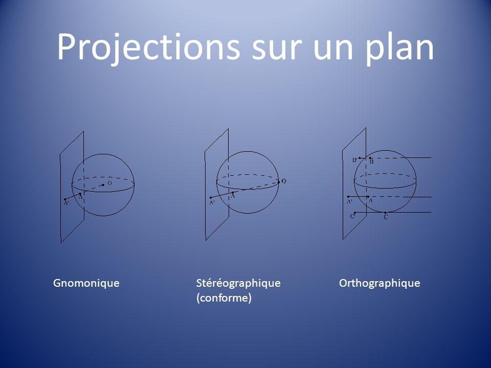 Projections sur un plan