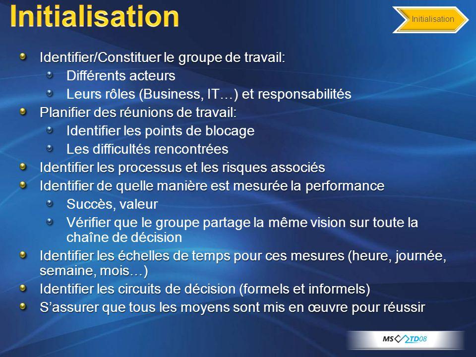 Initialisation Identifier/Constituer le groupe de travail: