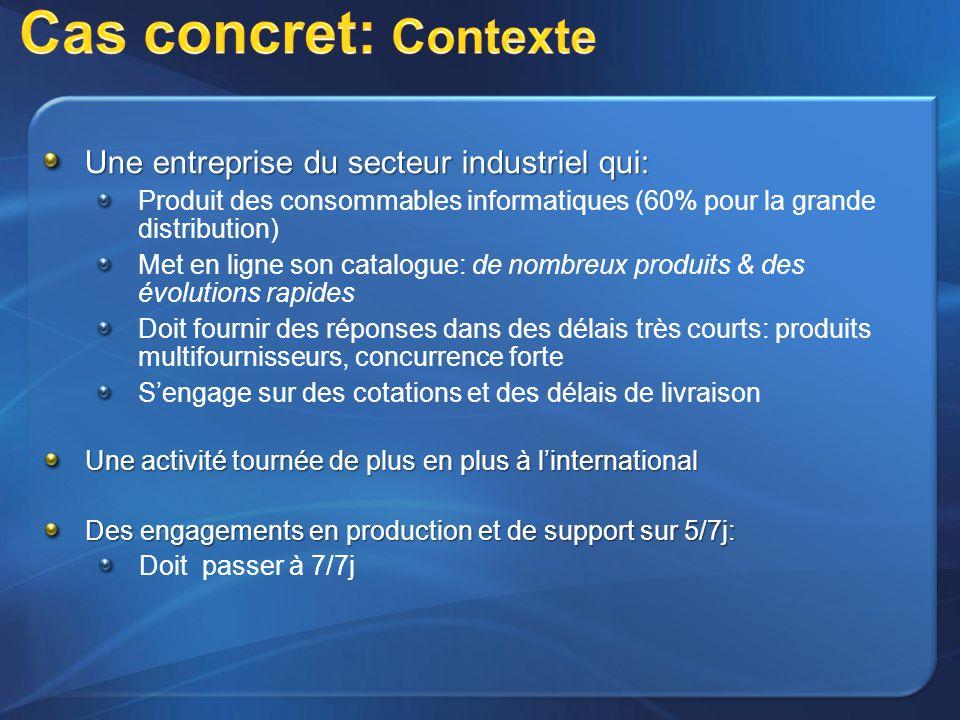 Cas concret: Contexte Une entreprise du secteur industriel qui: