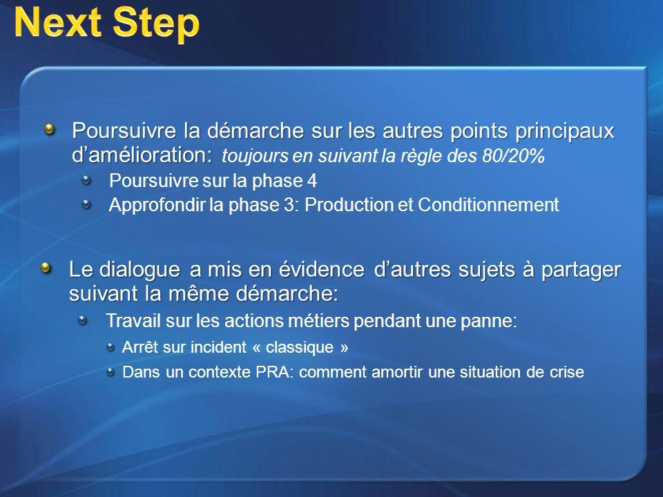 Next Step Poursuivre la démarche sur les autres points principaux d'amélioration: toujours en suivant la règle des 80/20%