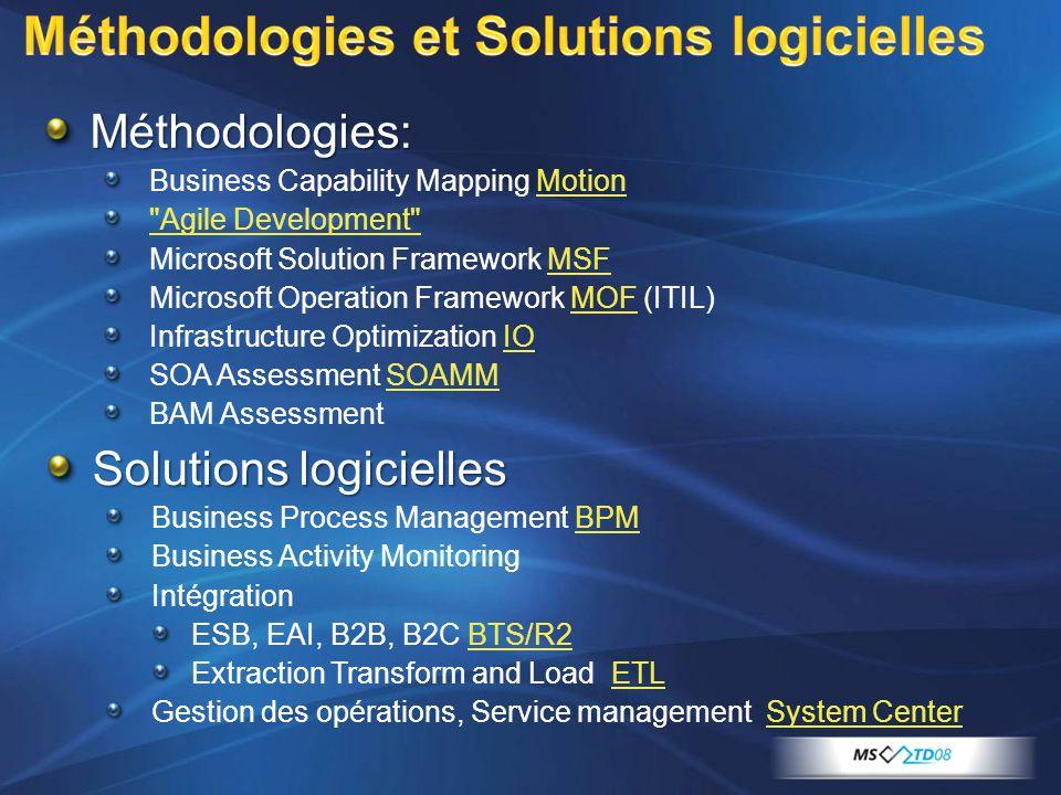 Méthodologies et Solutions logicielles