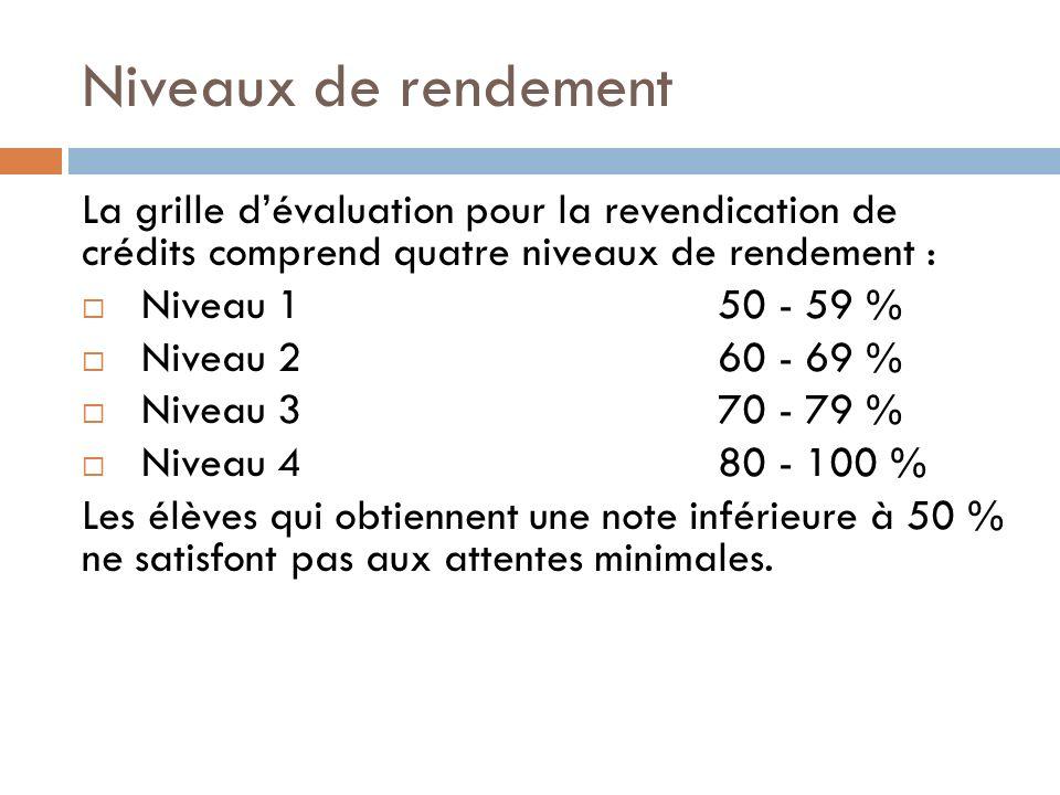 Niveaux de rendementLa grille d'évaluation pour la revendication de crédits comprend quatre niveaux de rendement :