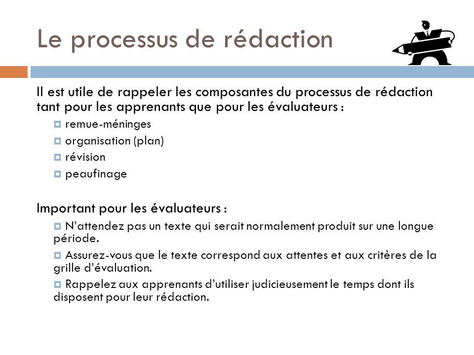 Le processus de rédaction