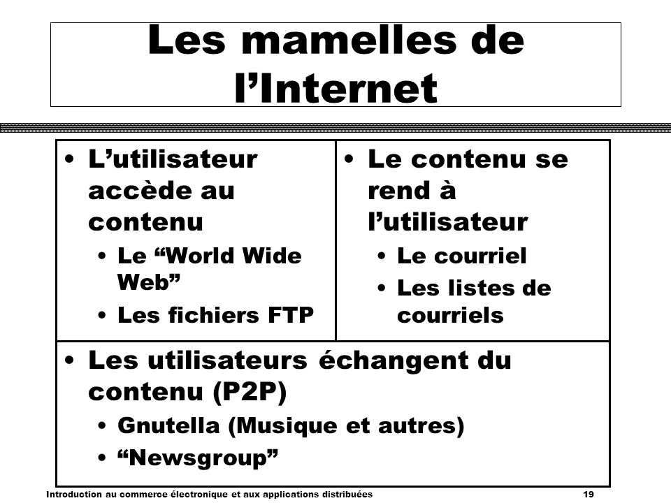 Les mamelles de l'Internet