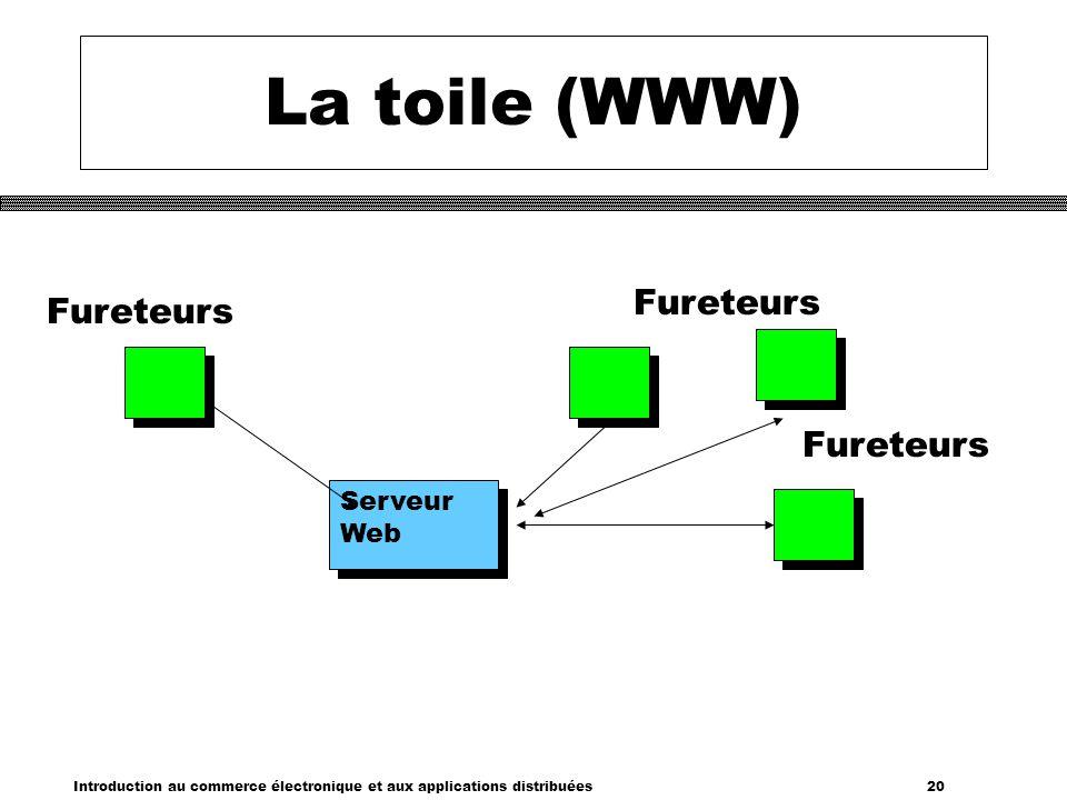 La toile (WWW) Fureteurs Fureteurs Fureteurs Serveur Web
