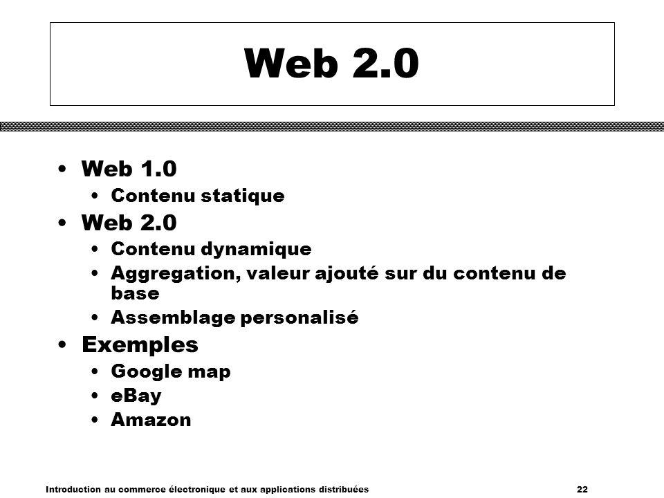 Web 2.0 Web 1.0 Web 2.0 Exemples Contenu statique Contenu dynamique
