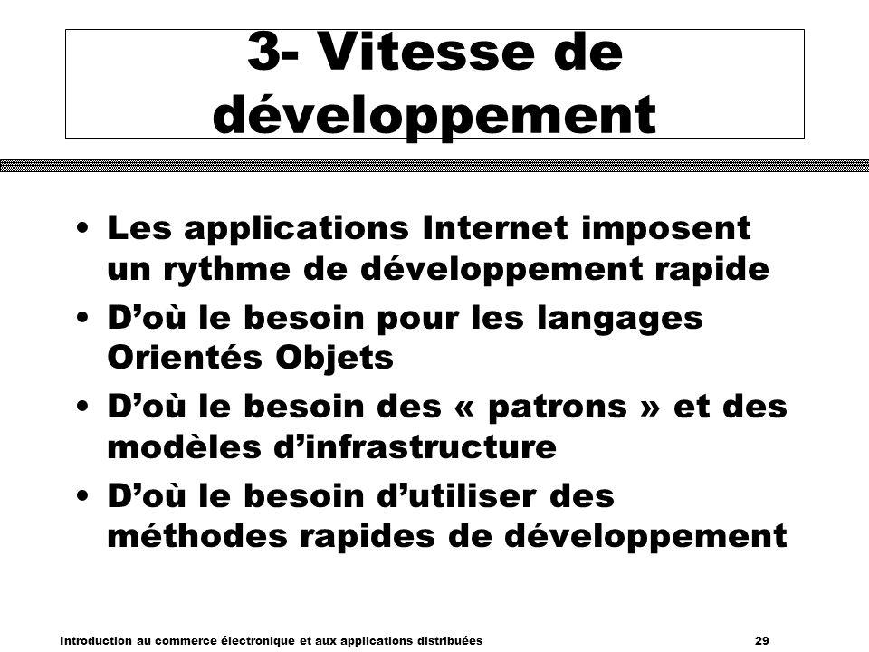 3- Vitesse de développement