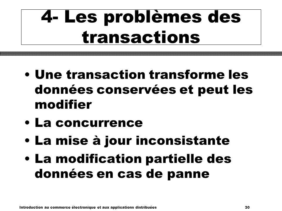 4- Les problèmes des transactions