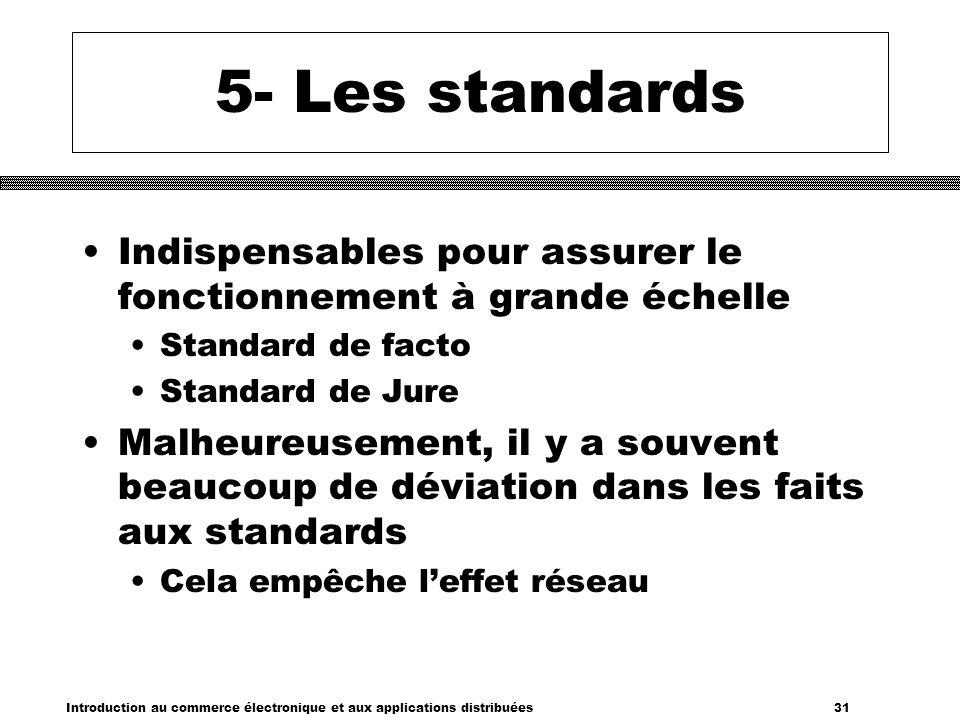 5- Les standards Indispensables pour assurer le fonctionnement à grande échelle. Standard de facto.