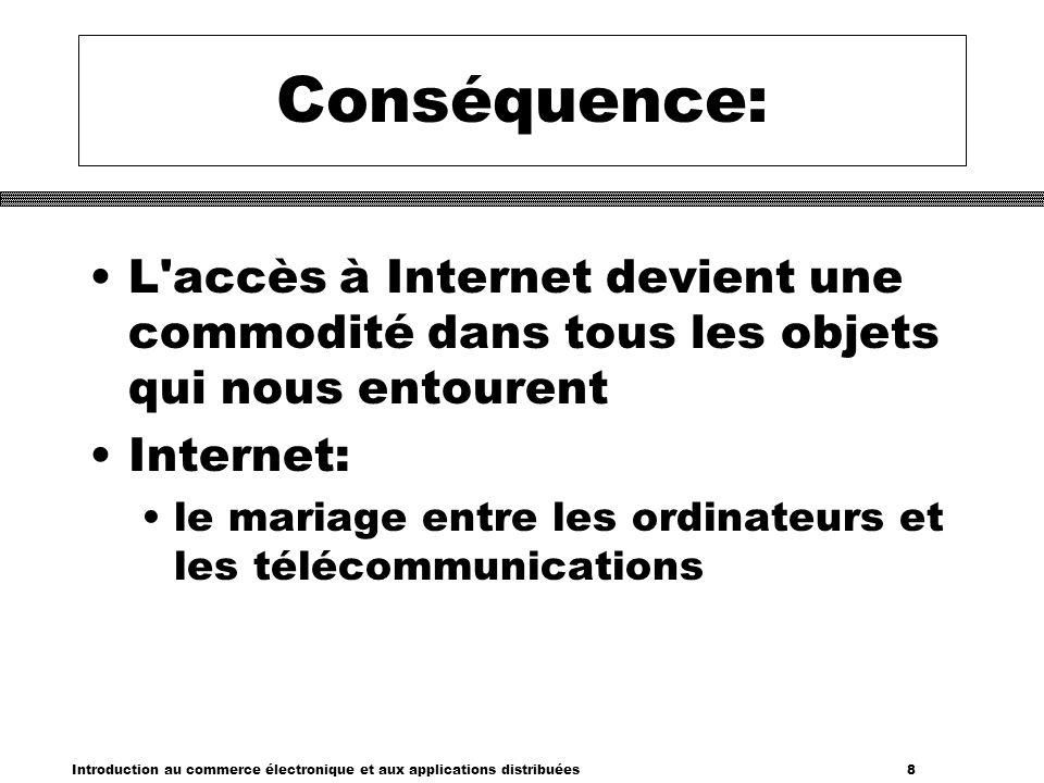 Conséquence: L accès à Internet devient une commodité dans tous les objets qui nous entourent. Internet: