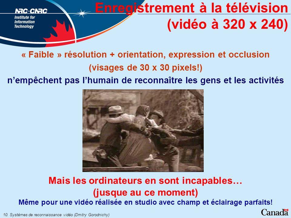 Enregistrement à la télévision (vidéo à 320 x 240)