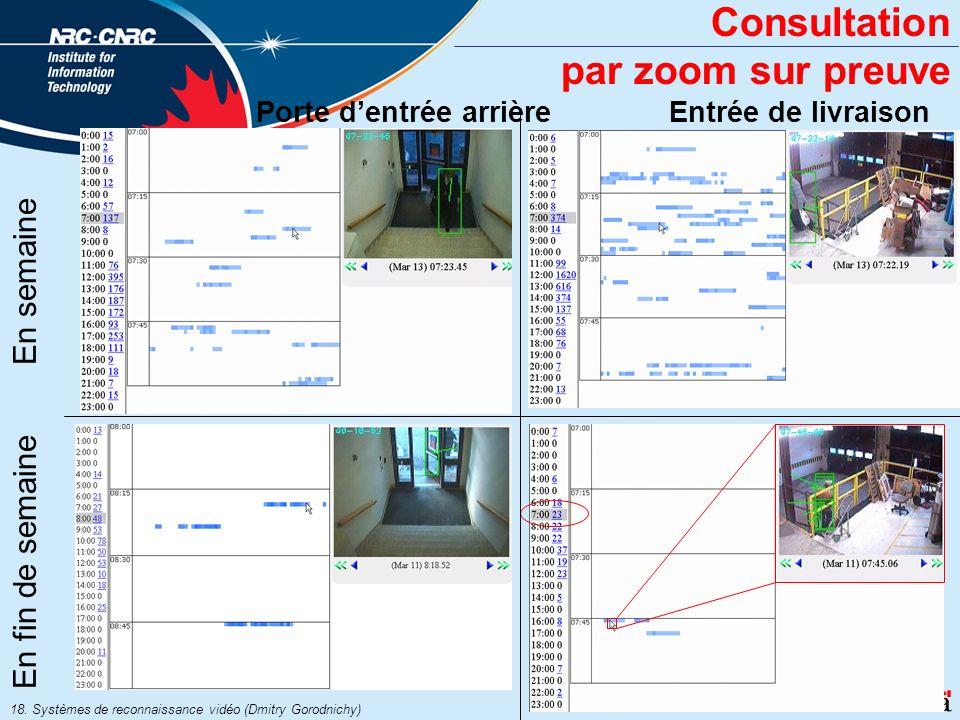 Consultation par zoom sur preuve