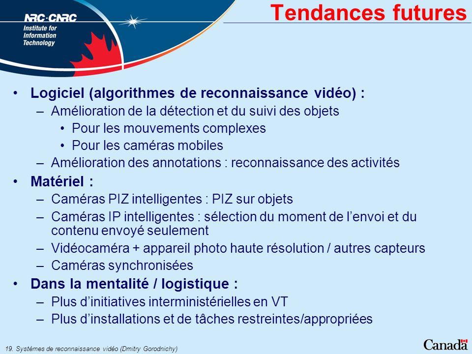 Tendances futures Logiciel (algorithmes de reconnaissance vidéo) :
