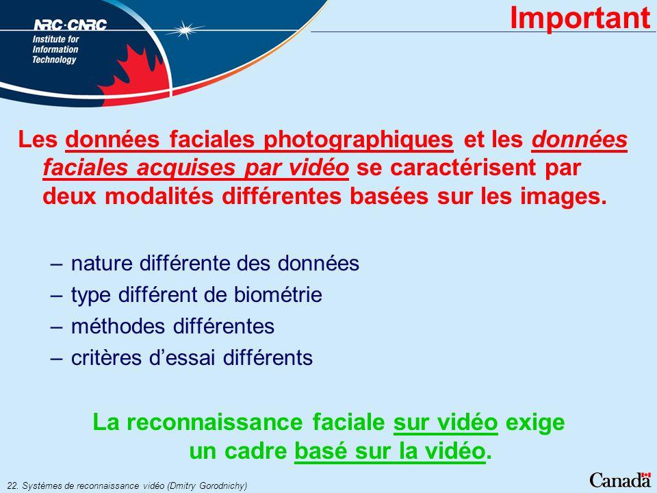 La reconnaissance faciale sur vidéo exige un cadre basé sur la vidéo.