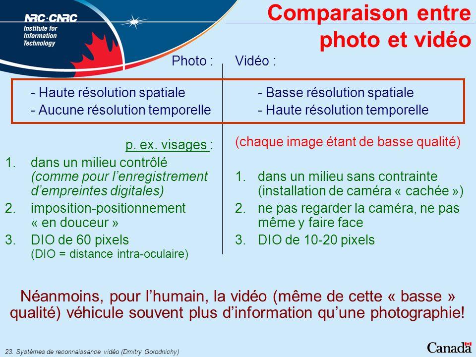 Comparaison entre photo et vidéo