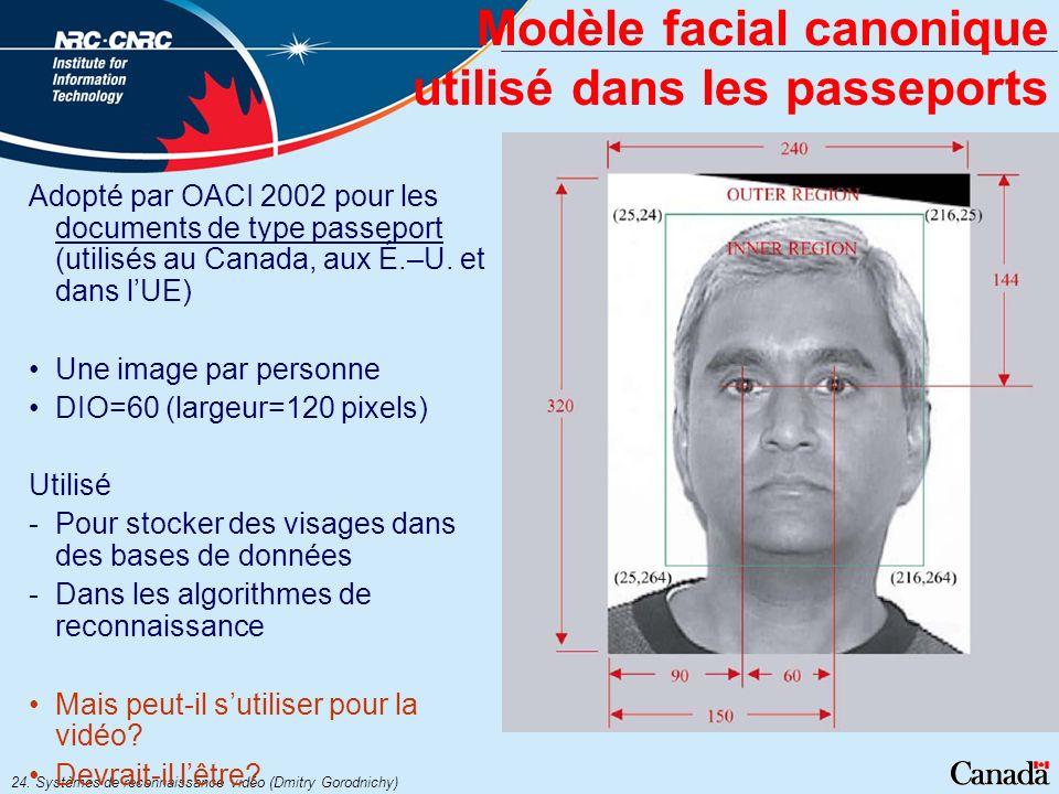 Modèle facial canonique utilisé dans les passeports
