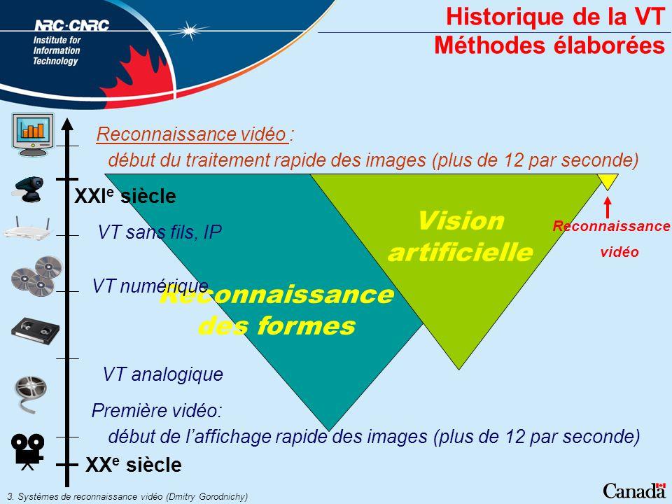 Historique de la VT Méthodes élaborées