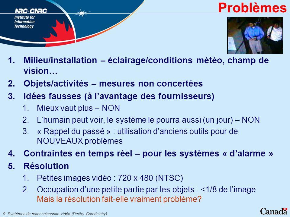 Problèmes 1. Milieu/installation – éclairage/conditions météo, champ de vision… 2. Objets/activités – mesures non concertées.