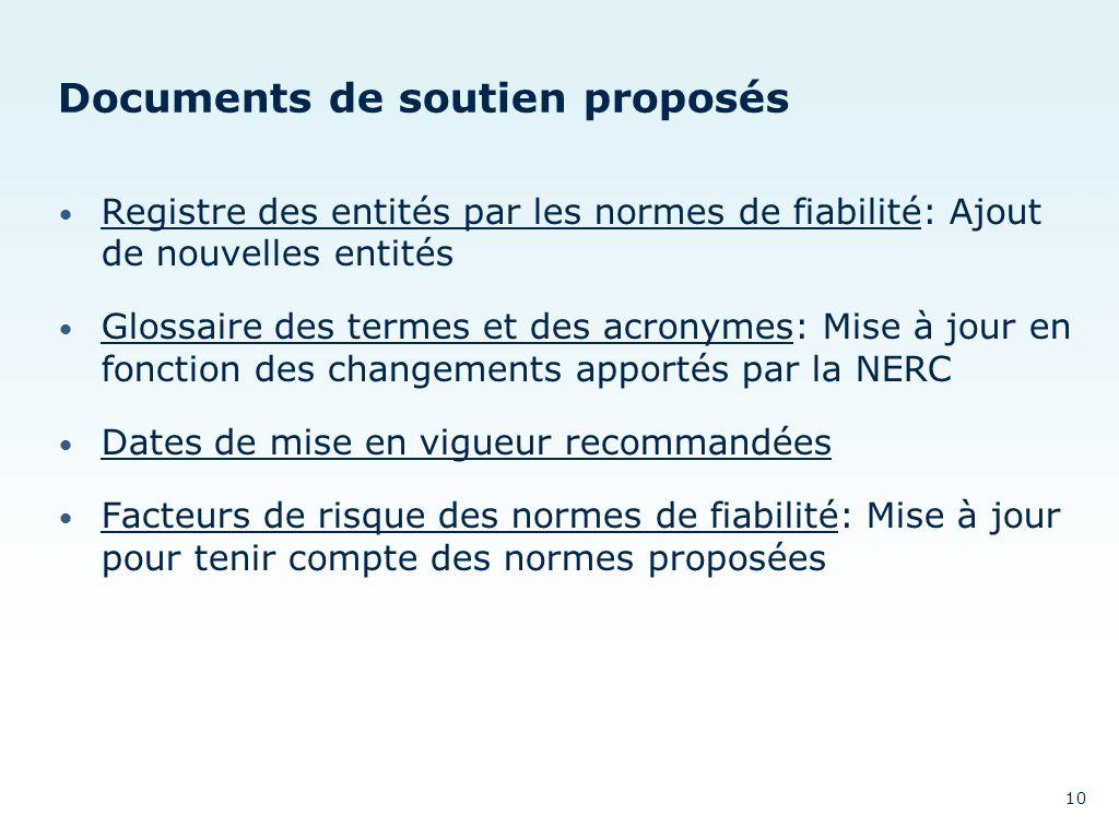 Documents de soutien proposés