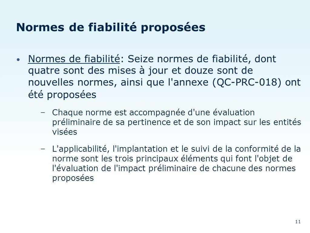 Normes de fiabilité proposées
