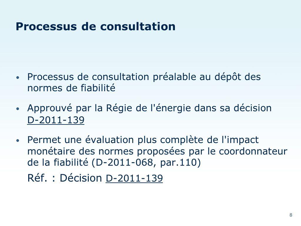 Processus de consultation