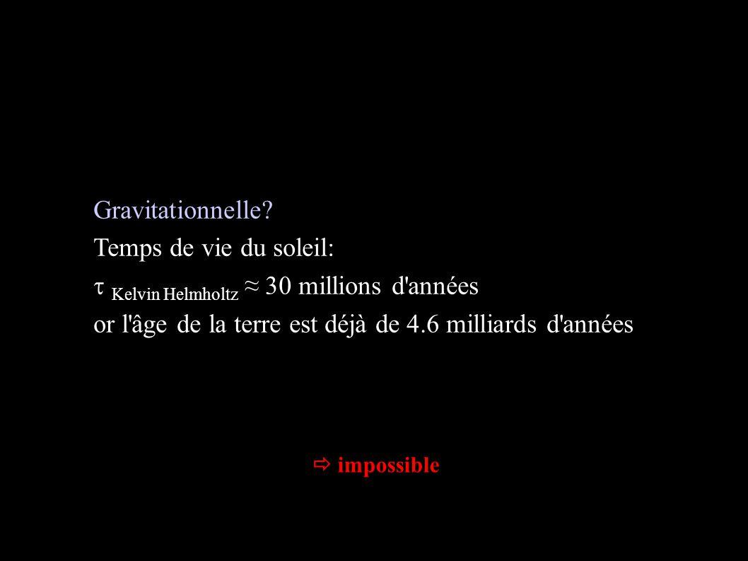  Kelvin Helmholtz ≈ 30 millions d années