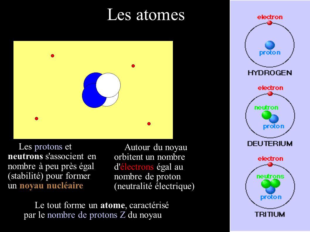Les atomes Les protons et neutrons s associent en nombre à peu près égal (stabilité) pour former un noyau nucléaire.