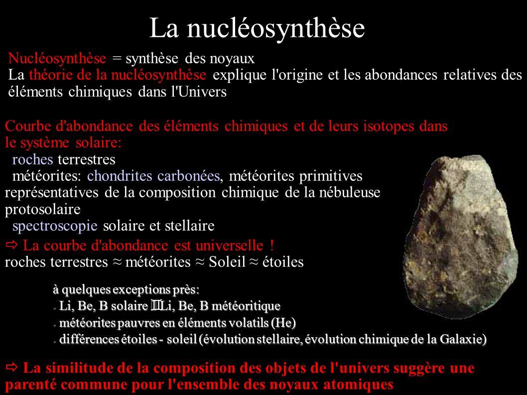 La nucléosynthèse Nucléosynthèse = synthèse des noyaux