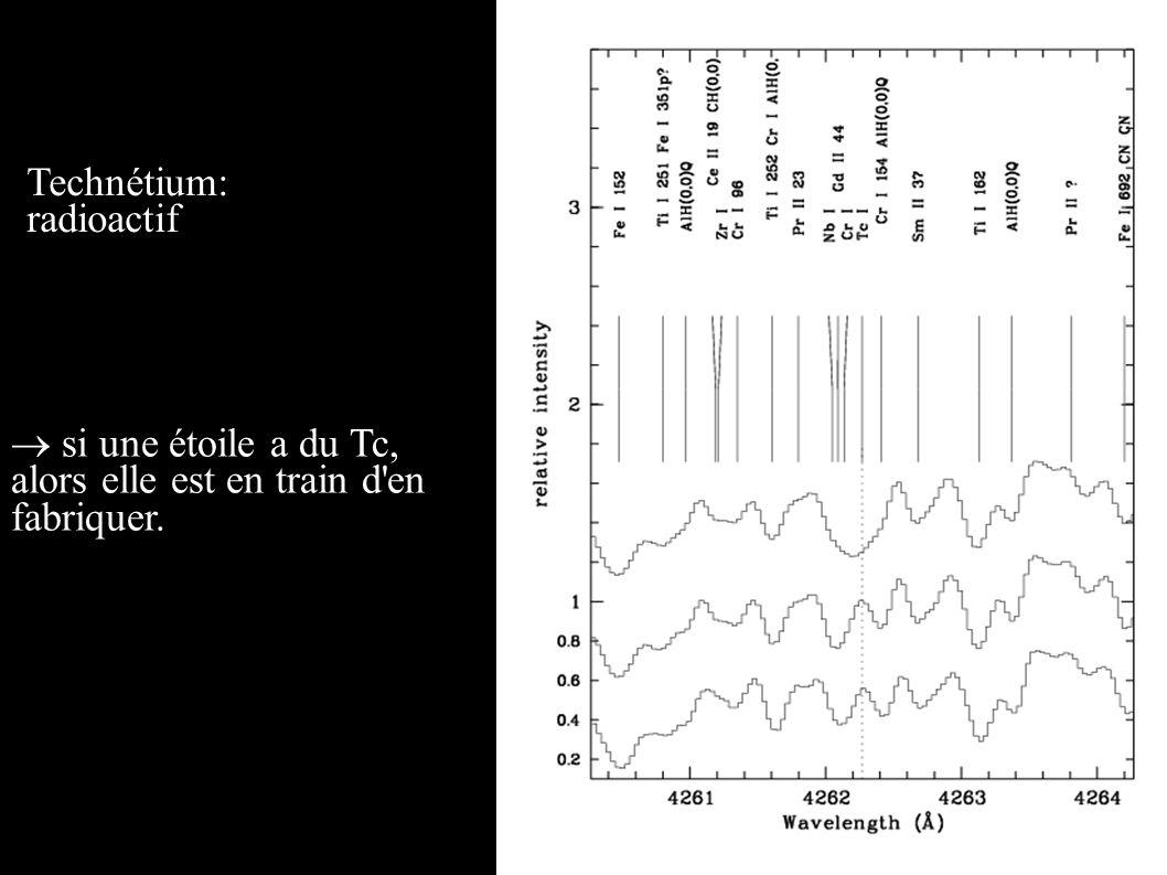 Technétium: radioactif  si une étoile a du Tc, alors elle est en train d en fabriquer.