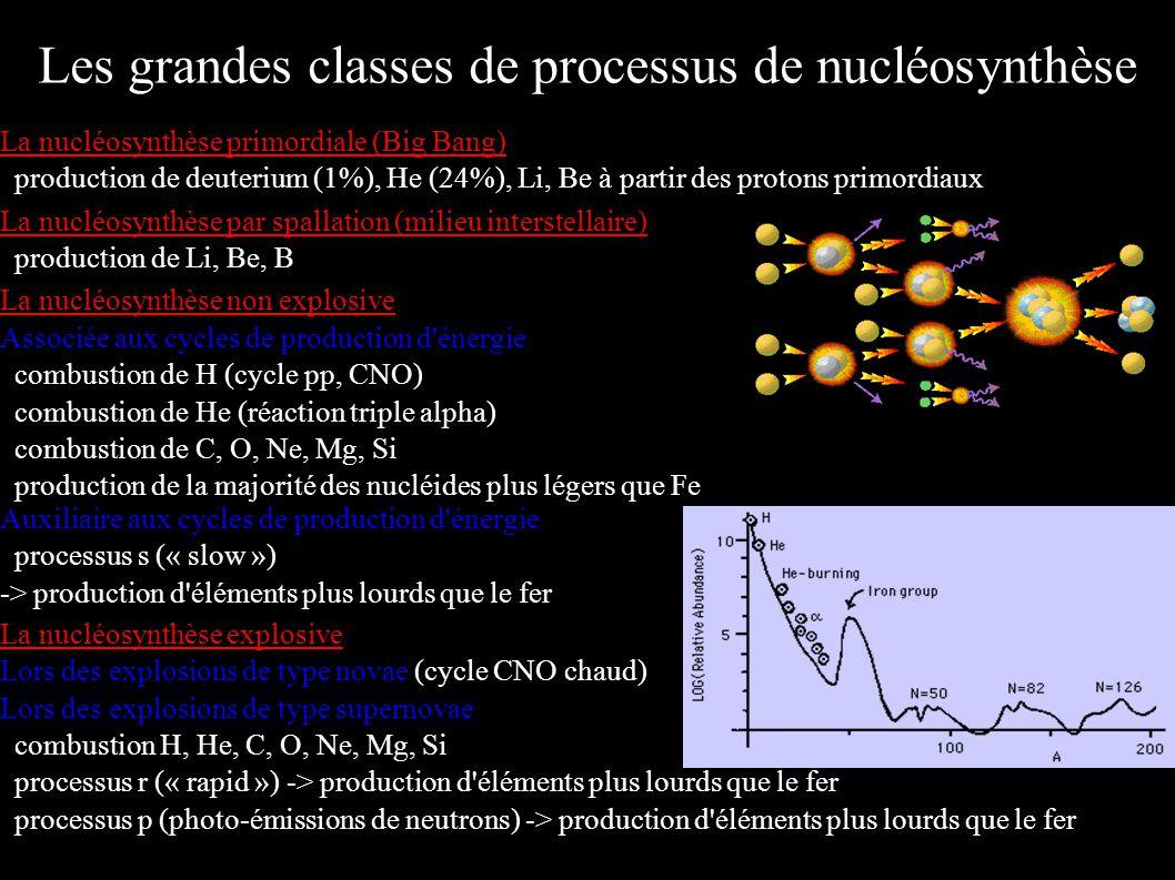 Les grandes classes de processus de nucléosynthèse