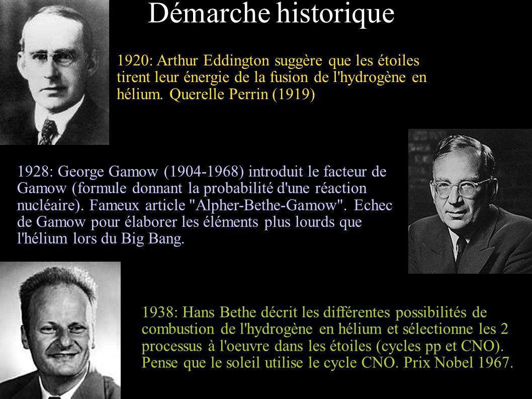 Démarche historique 1920: Arthur Eddington suggère que les étoiles tirent leur énergie de la fusion de l hydrogène en hélium. Querelle Perrin (1919)