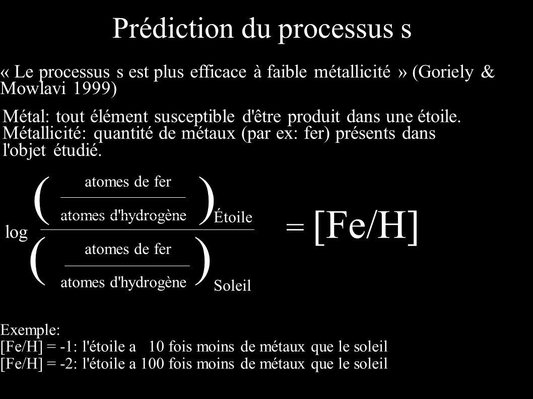Prédiction du processus s