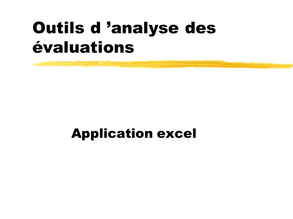 Outils d 'analyse des évaluations