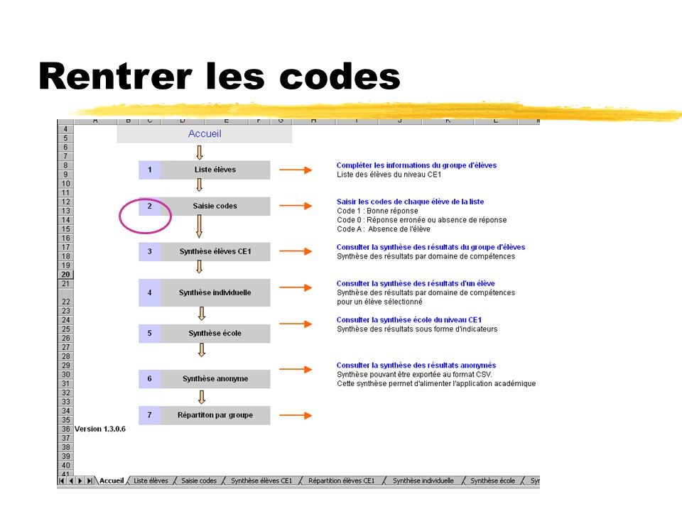 Rentrer les codes