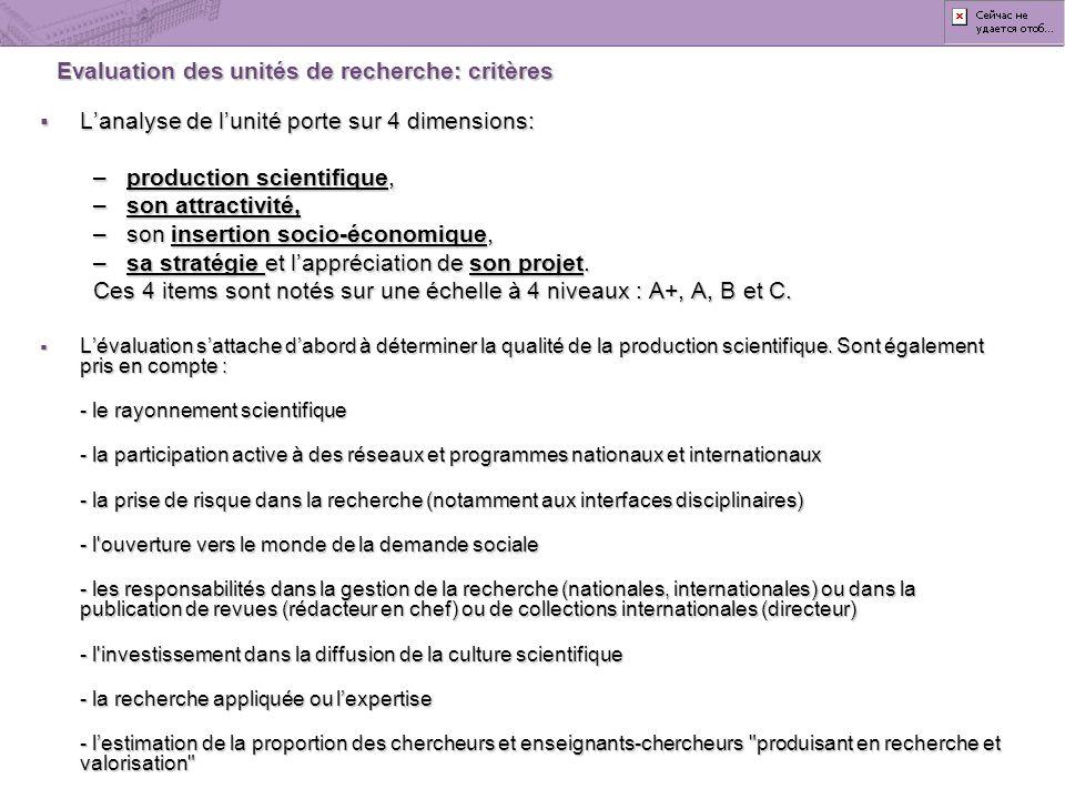 Evaluation des unités de recherche: critères