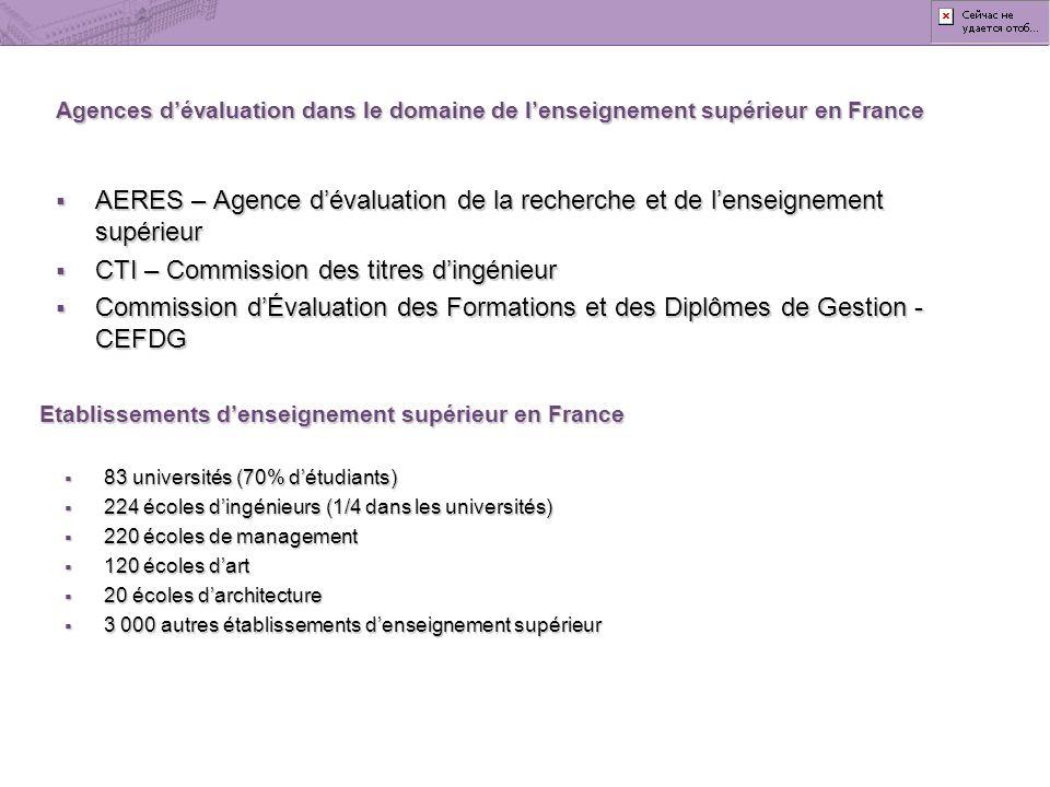 CTI – Commission des titres d'ingénieur