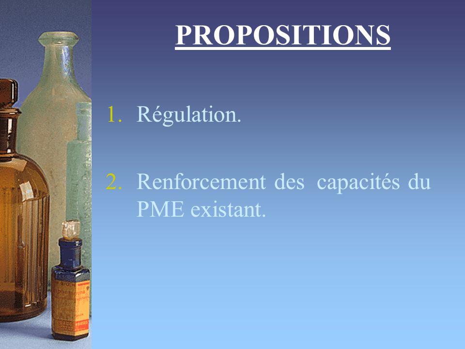Régulation. Renforcement des capacités du PME existant.