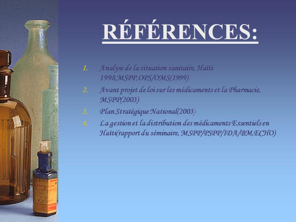 RÉFÉRENCES: Analyse de la situation sanitaire, Haïti 1998,MSPP,OPS/OMS(1999) Avant projet de loi sur les médicaments et la Pharmacie, MSPP(2003)