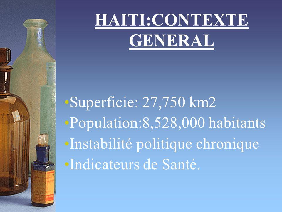 HAITI:CONTEXTE GENERAL