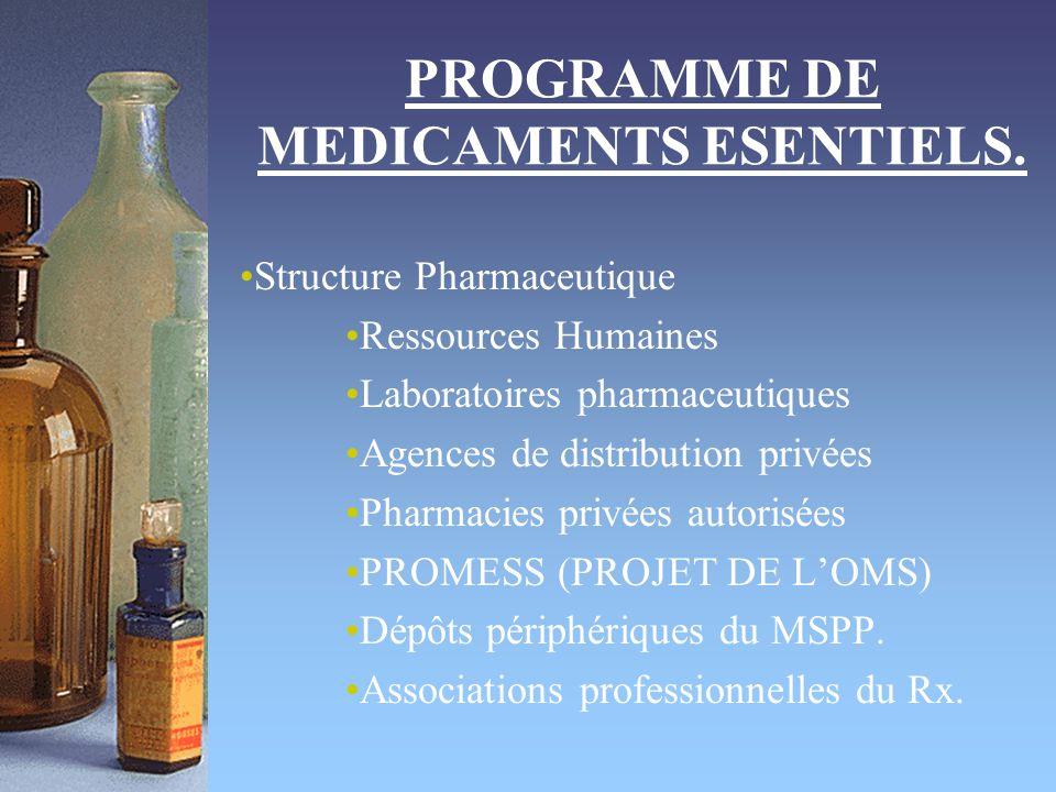 PROGRAMME DE MEDICAMENTS ESENTIELS.