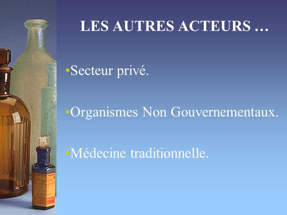 LES AUTRES ACTEURS … Secteur privé. Organismes Non Gouvernementaux.