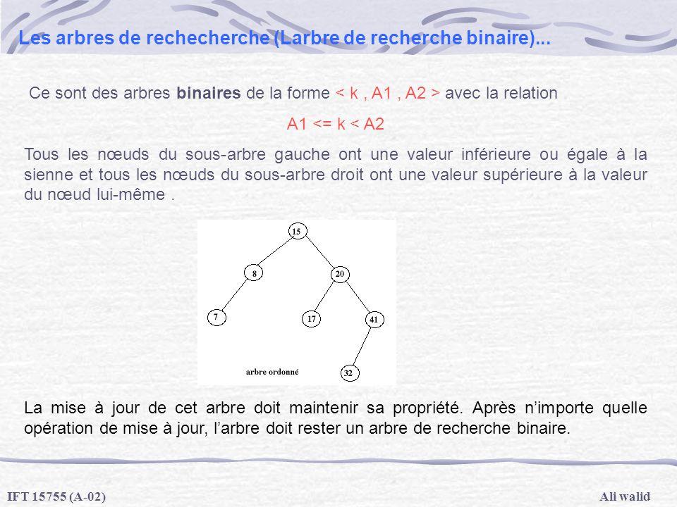 Les arbres de rechecherche (Larbre de recherche binaire)...