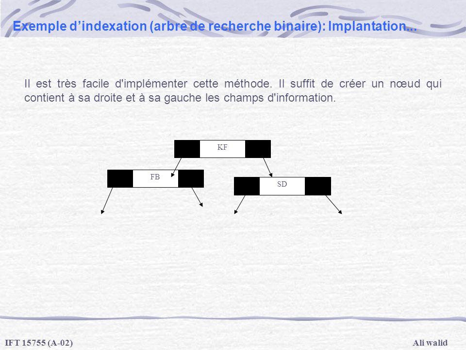 Exemple d'indexation (arbre de recherche binaire): Implantation...