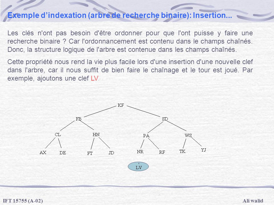 Exemple d'indexation (arbre de recherche binaire): Insertion...