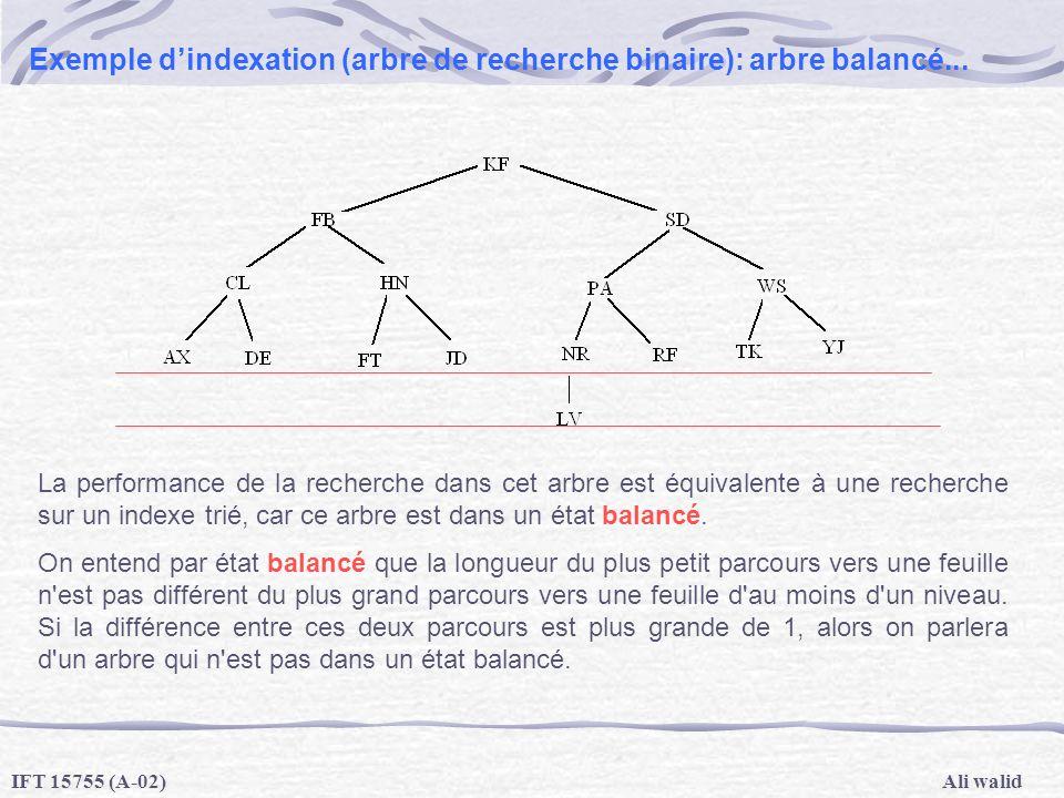 Exemple d'indexation (arbre de recherche binaire): arbre balancé...