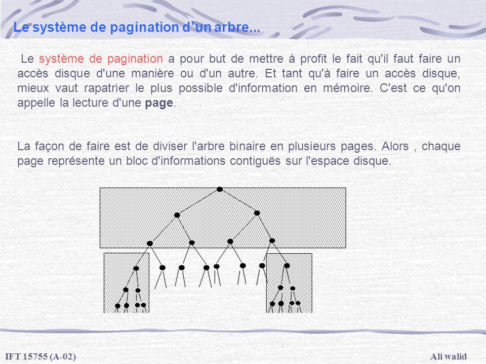Le système de pagination d'un arbre...