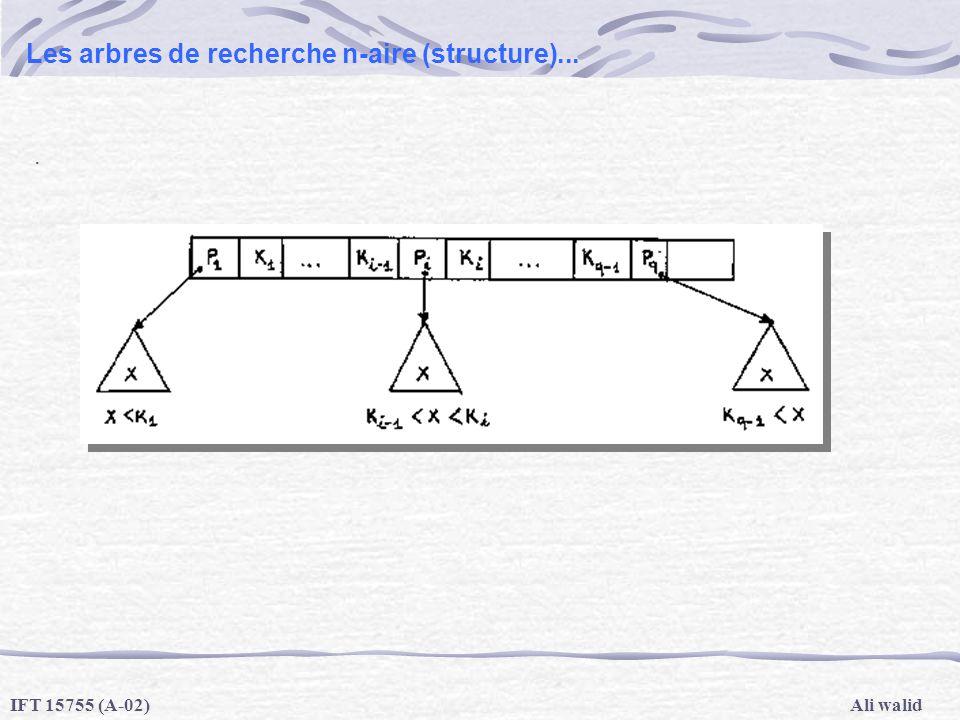 Les arbres de recherche n-aire (structure)...