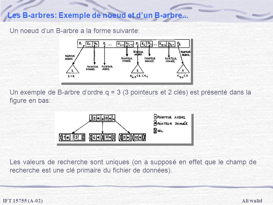 Les B-arbres: Exemple de noeud et d'un B-arbre...