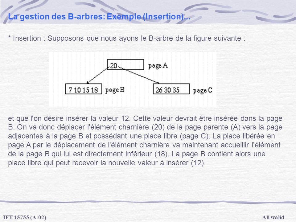 La gestion des B-arbres: Exemple (Insertion)...